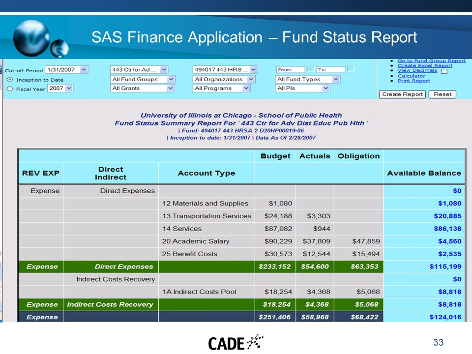 33 SAS Finance Application – Fund Status Report