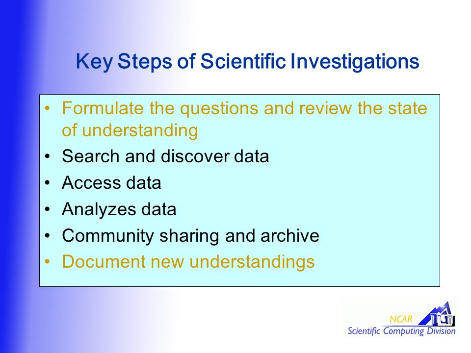 Key Steps of Scientific Investigations Formulate the questions and review the state of understanding Search and discover data Access data Analyzes data Community sharing and archive Document new understandings