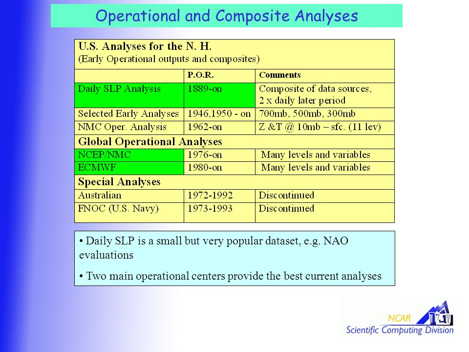 Operational and Composite Analyses Daily SLP is a small but very popular dataset, e.g.