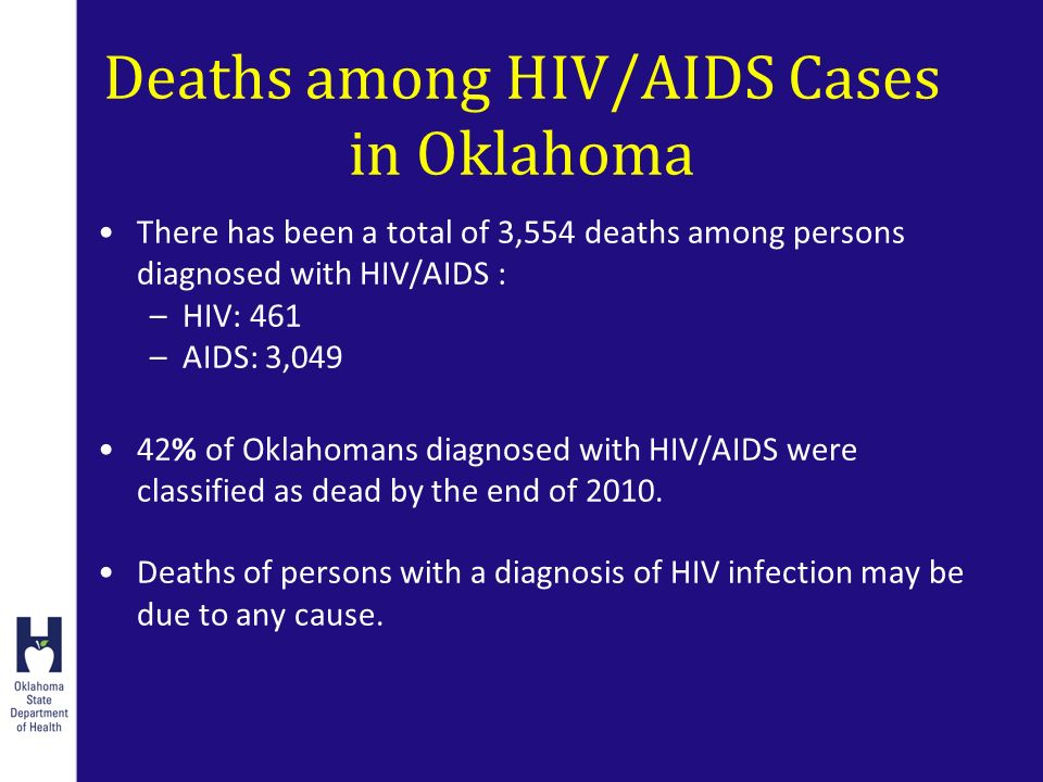 There has been a total of 3,554 deaths among persons diagnosed with HIV/AIDS : –HIV: 461 –AIDS: 3,049 42% of Oklahomans diagnosed with HIV/AIDS were classified as dead by the end of 2010.
