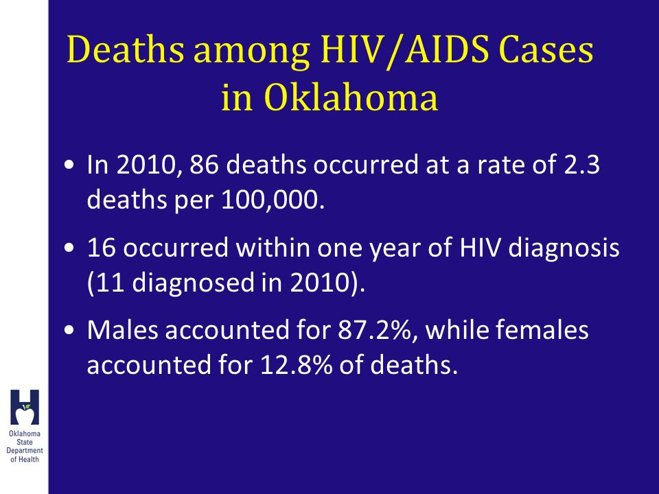 Deaths among HIV/AIDS Cases in Oklahoma In 2010, 86 deaths occurred at a rate of 2.3 deaths per 100,000.