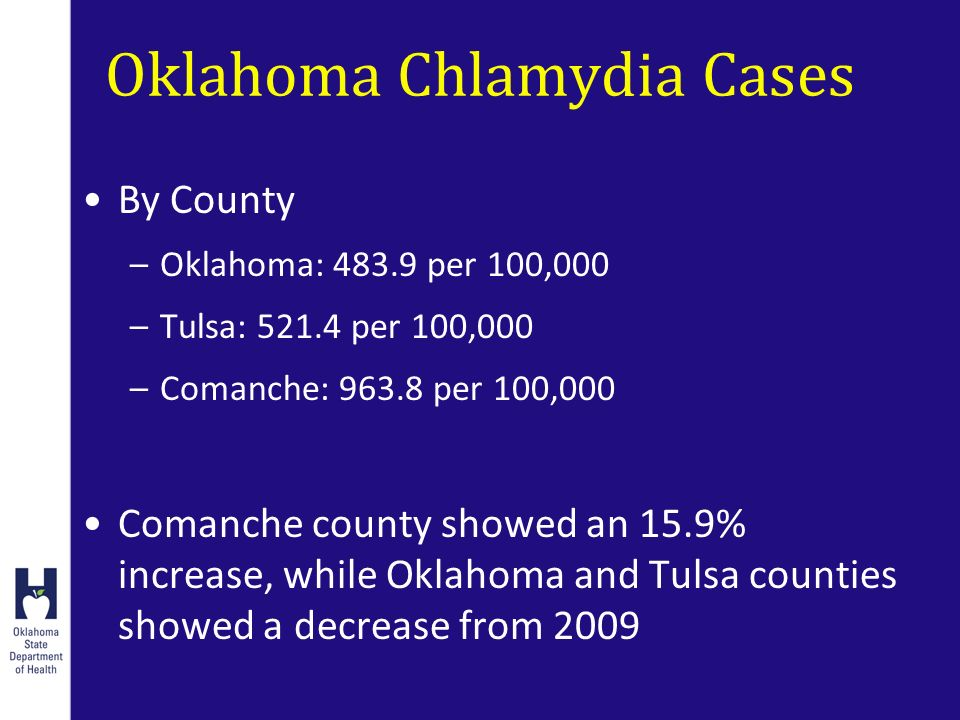 Oklahoma Chlamydia Cases By County –Oklahoma: per 100,000 –Tulsa: per 100,000 –Comanche: per 100,000 Comanche county showed an 15.9% increase, while Oklahoma and Tulsa counties showed a decrease from 2009