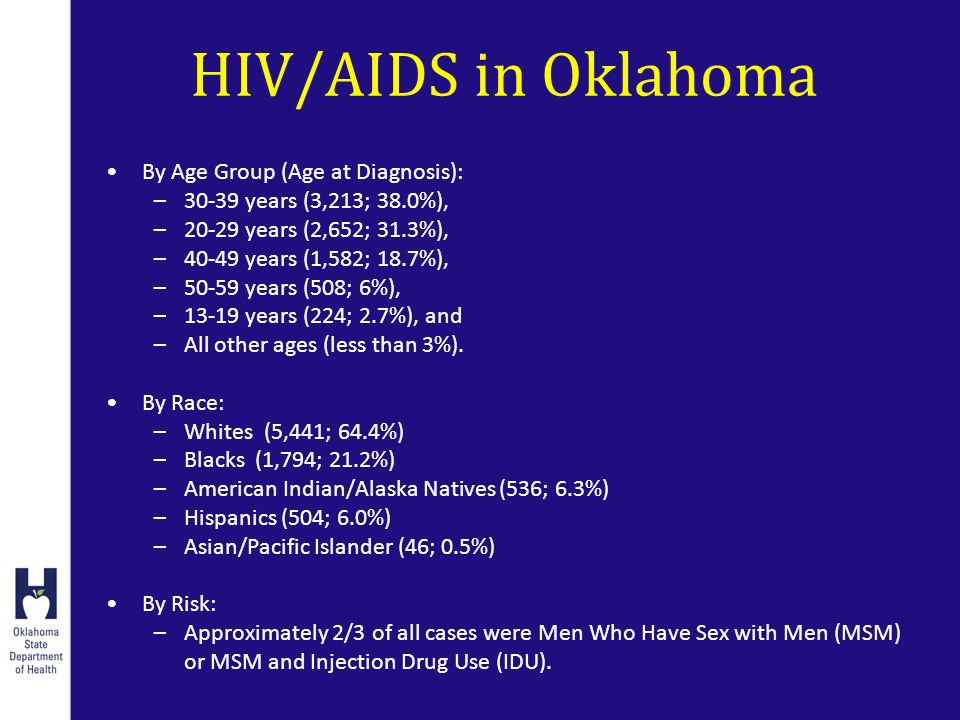 HIV/AIDS in Oklahoma By Age Group (Age at Diagnosis): –30-39 years (3,213; 38.0%), –20-29 years (2,652; 31.3%), –40-49 years (1,582; 18.7%), –50-59 years (508; 6%), –13-19 years (224; 2.7%), and –All other ages (less than 3%).