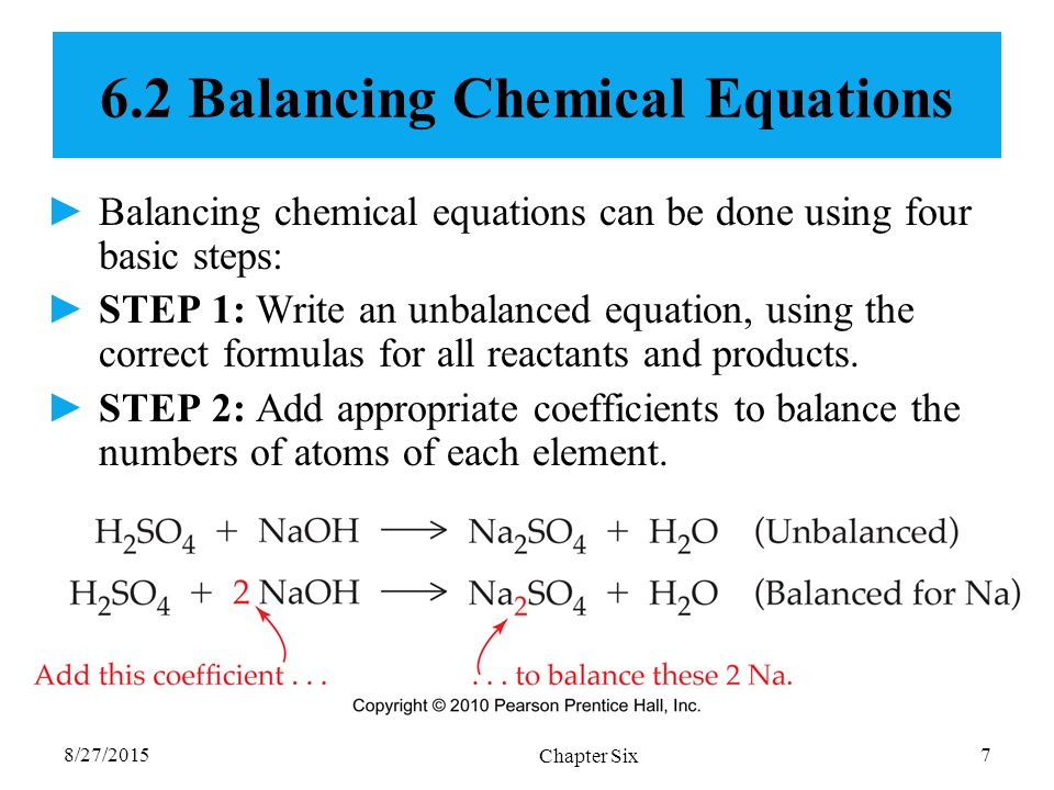How to write chemistry equations