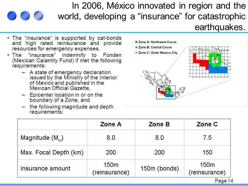 mexico earthquake insurance