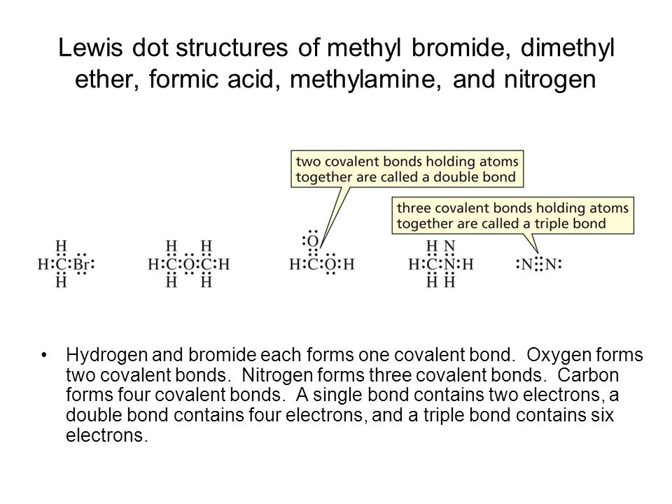 Lecture 3 Polar and non-polar covalent bonds Dr. A.K.M. Shafiqul ...