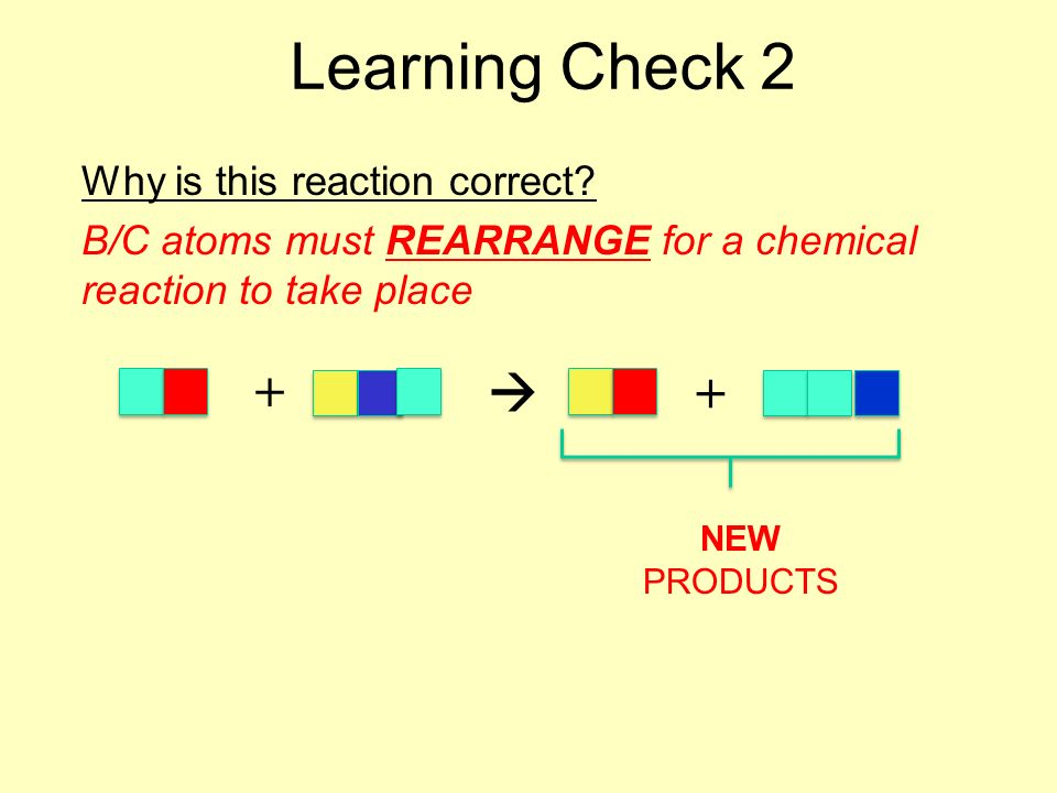 Learning Check 2 10 sec  Cold Call Q: Is this chemical reaction correct.