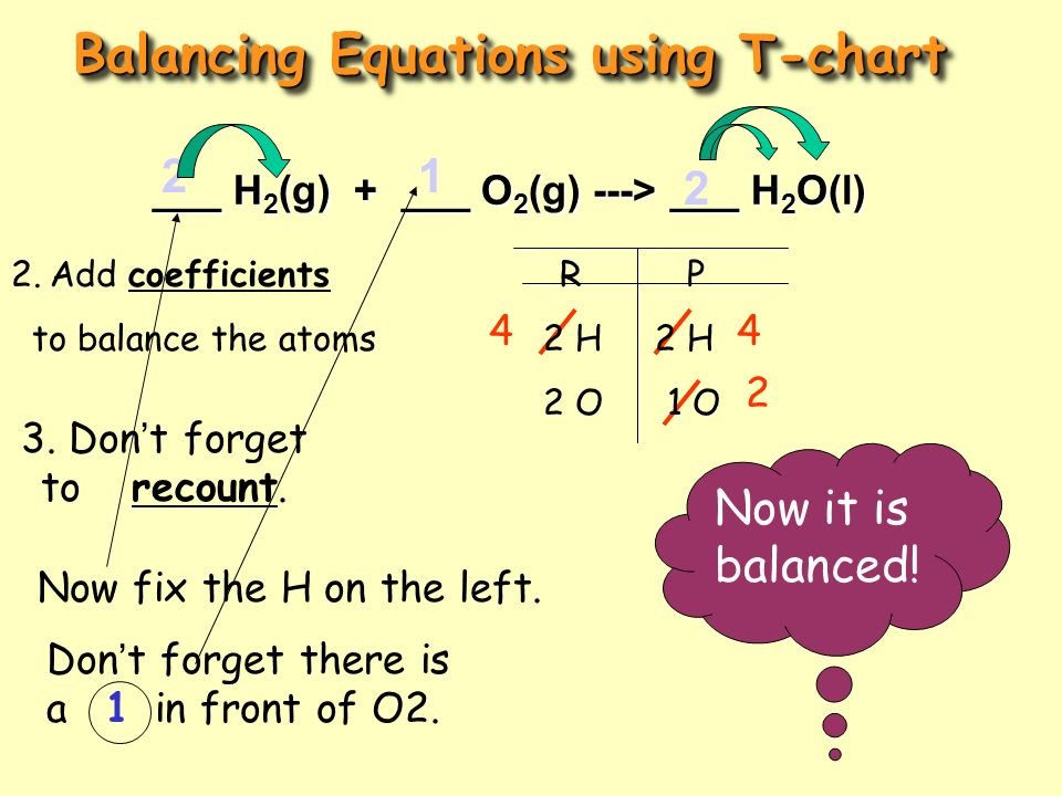Balancing Equations using T-chart ___ H 2 (g) + ___ O 2 (g) ---> ___ H 2 O(l) What Happened to the Other Oxygen Atom .