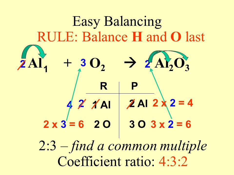 Balancing Equations using T-chart ___ H 2 (g) + ___ O 2 (g) ---> ___ H 2 O(l)