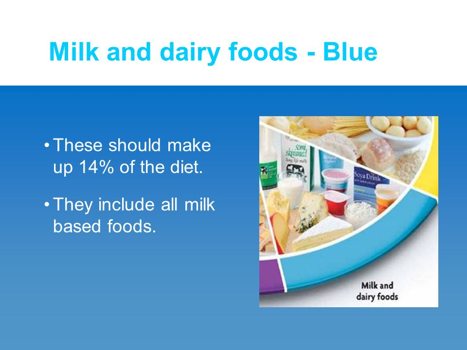 Milk and dairy foods - Blue These should make up 14% of the diet.