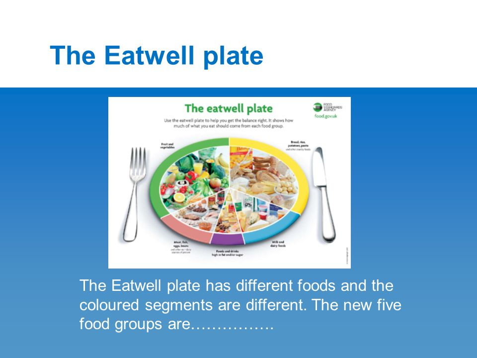 The Eatwell plate The Eatwell plate has different foods and the coloured segments are different.