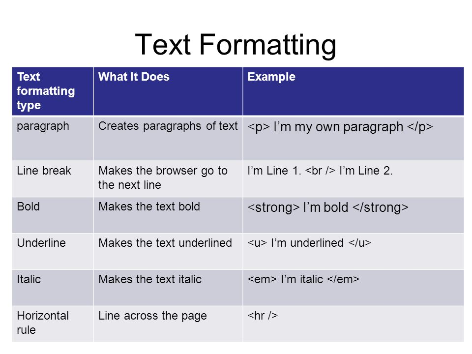 Text Formatting Text formatting type What It DoesExample paragraphCreates paragraphs of text I'm my own paragraph Line breakMakes the browser go to the next line I'm Line 1.