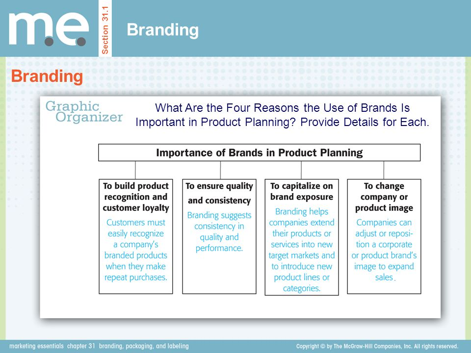 Branding Section 31.1 What Are the Four Reasons the Use of Brands Is Important in Product Planning.
