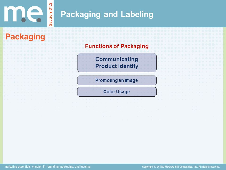 Packaging and Labeling Section 31.2 Packaging Communicating Product Identity Functions of Packaging Promoting an Image Color Usage