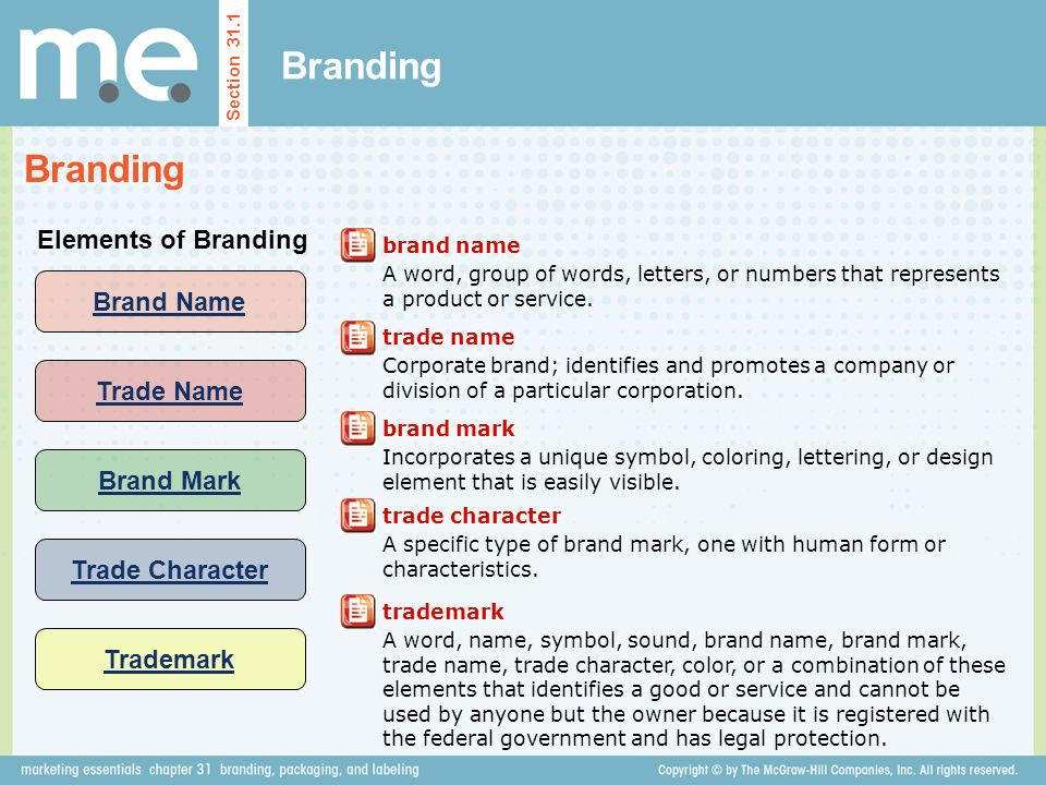 Branding Section 31.1 Elements of Branding brand name A word, group of words, letters, or numbers that represents a product or service.