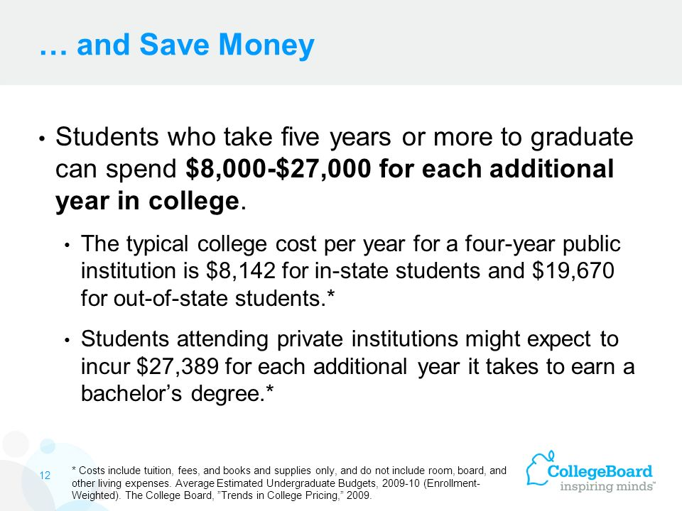 … and Save Money Students who take five years or more to graduate can spend $8,000-$27,000 for each additional year in college.