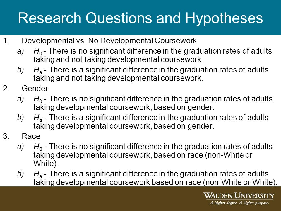 Dissertation Writing Question Hypothesis