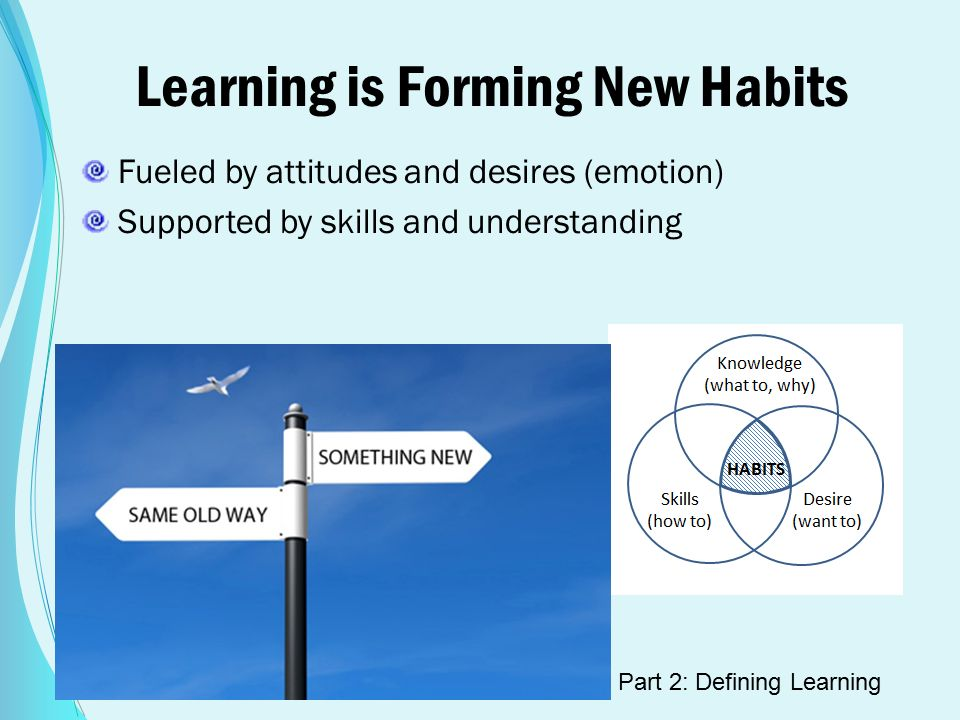 Learning is Forming New Habits Fueled by attitudes and desires (emotion) Supported by skills and understanding Part 2: Defining Learning