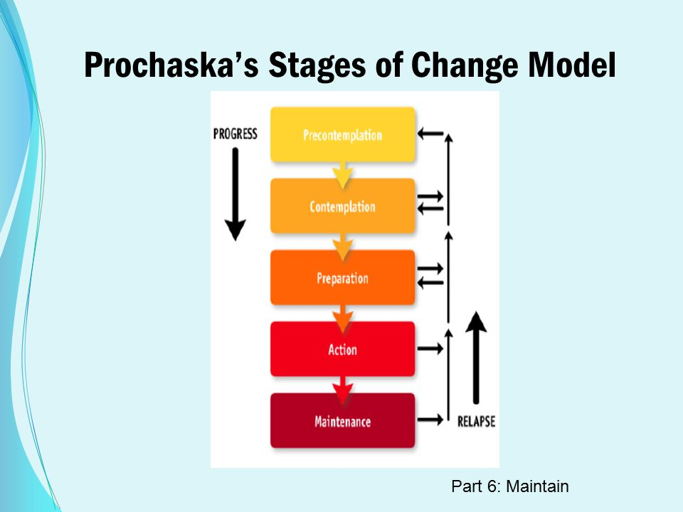 Prochaska's Stages of Change Model Part 6: Maintain