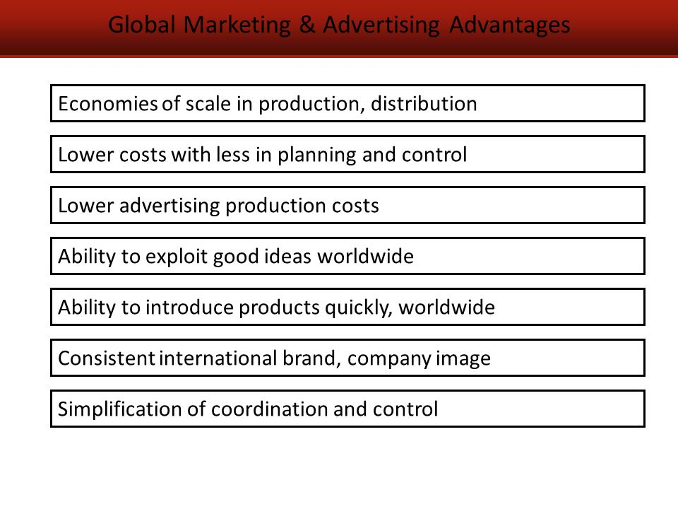 Global Marketing & Advertising Advantages Lower costs with less in planning and control Economies of scale in production, distribution Lower advertising production costs Ability to exploit good ideas worldwide Ability to introduce products quickly, worldwide Consistent international brand, company image Simplification of coordination and control