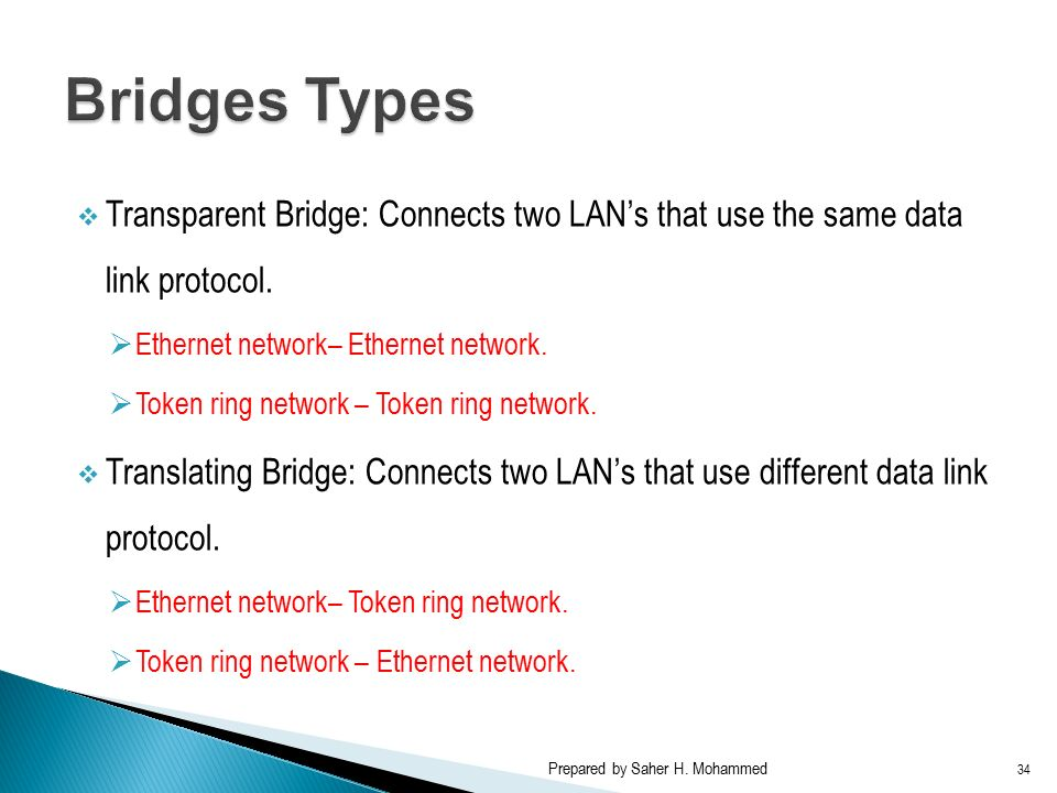  Transparent Bridge: Connects two LAN's that use the same data link protocol.