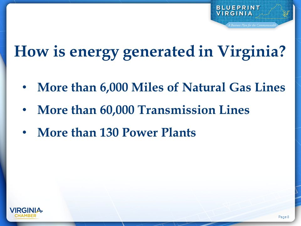 Page 8 How is energy generated in Virginia.