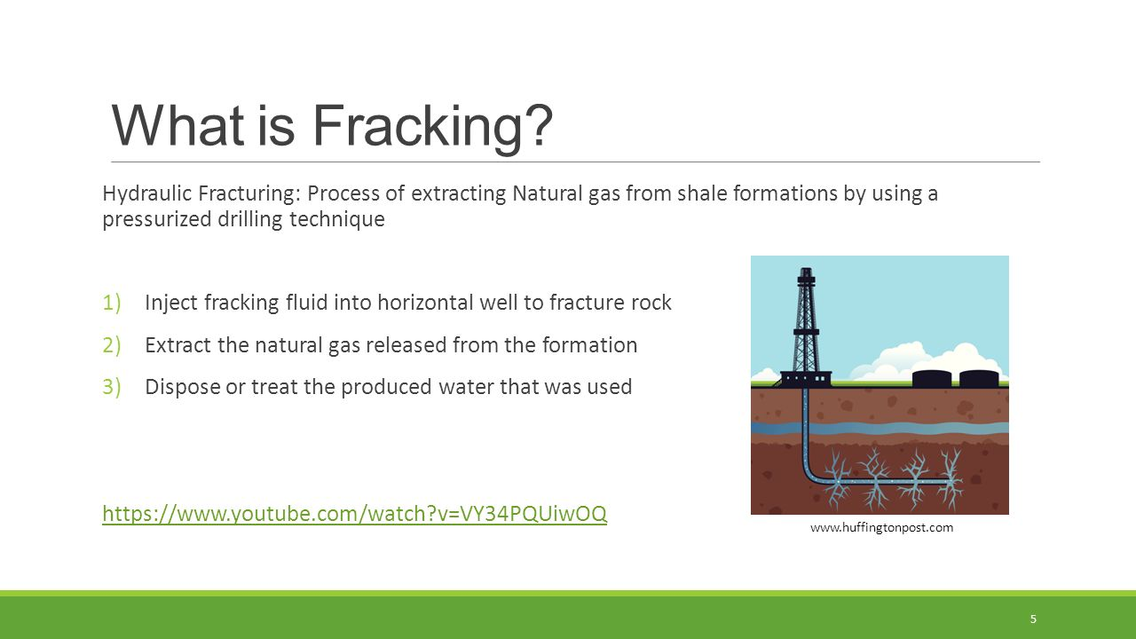 What is Fracking.