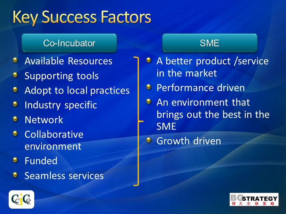 Available Resources Supporting tools Adopt to local practices Industry specific Network Collaborative environment Funded Seamless services A better product /service in the market Performance driven An environment that brings out the best in the SME Growth driven Co-IncubatorCo-IncubatorSMESME