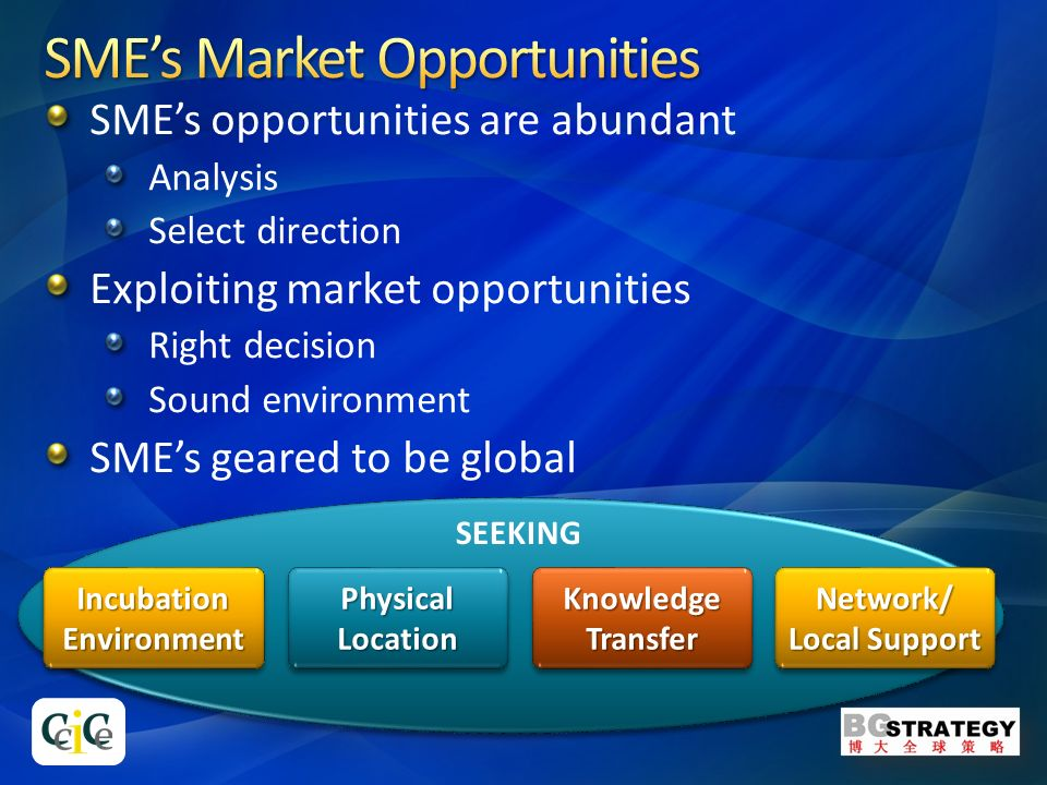 SME's opportunities are abundant Analysis Select direction Exploiting market opportunities Right decision Sound environment SME's geared to be global KnowledgeTransferKnowledgeTransferPhysicalLocationPhysicalLocationIncubationEnvironmentIncubationEnvironment Network/ Local Support SEEKING