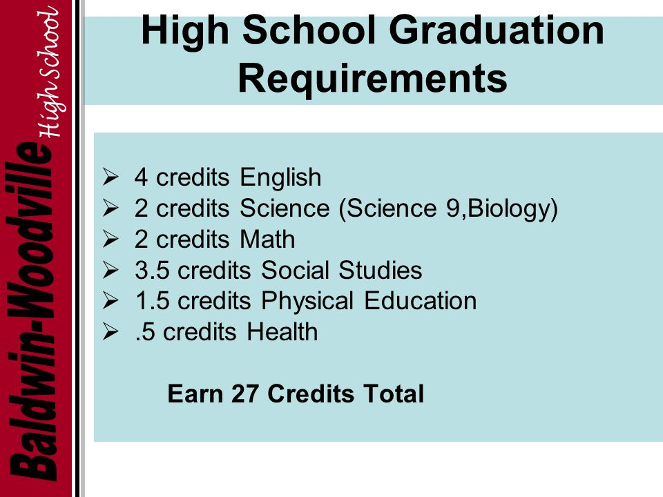 High School Graduation Requirements  4 credits English  2 credits Science (Science 9,Biology)  2 credits Math  3.5 credits Social Studies  1.5 credits Physical Education .5 credits Health Earn 27 Credits Total