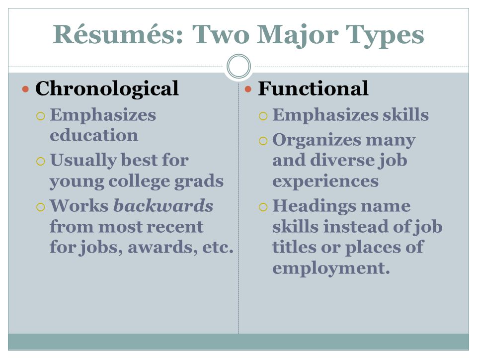 Résumés: Two Major Types Chronological  Emphasizes education  Usually best for young college grads  Works backwards from most recent for jobs, awards, etc.