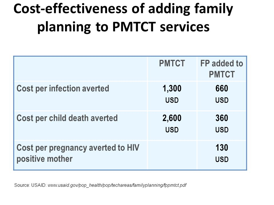 Cost-effectiveness of adding family planning to PMTCT services PMTCTFP added to PMTCT Cost per infection averted1,300 USD 660 USD Cost per child death averted2,600 USD 360 USD Cost per pregnancy averted to HIV positive mother 130 USD Source: USAID: