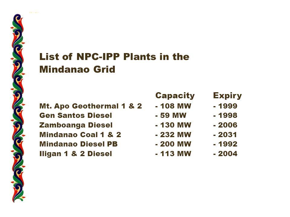 List of NPC-IPP Plants in the Mindanao Grid Capacity Expiry Mt.