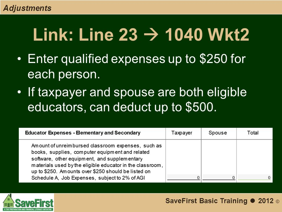 Link: Line 23  1040 Wkt2 Enter qualified expenses up to $250 for each person.