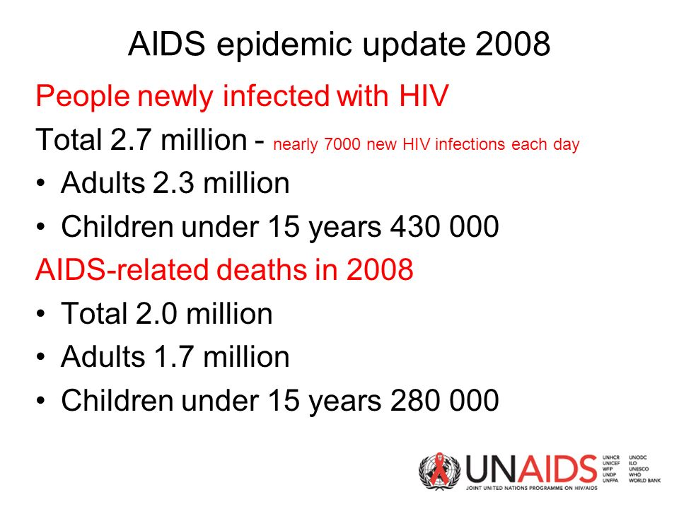 AIDS epidemic update 2008 People newly infected with HIV Total 2.7 million - nearly 7000 new HIV infections each day Adults 2.3 million Children under 15 years AIDS-related deaths in 2008 Total 2.0 million Adults 1.7 million Children under 15 years