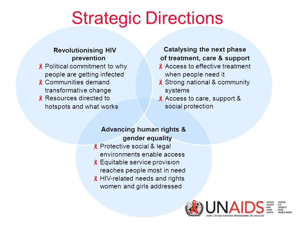 Strategic Directions Catalysing the next phase of treatment, care & support  Access to effective treatment when people need it  Strong national & community systems  Access to care, support & social protection Revolutionising HIV prevention  Political commitment to why people are getting infected  Communities demand transformative change  Resources directed to hotspots and what works Advancing human rights & gender equality  Protective social & legal environments enable access  Equitable service provision reaches people most in need  HIV-related needs and rights women and girls addressed