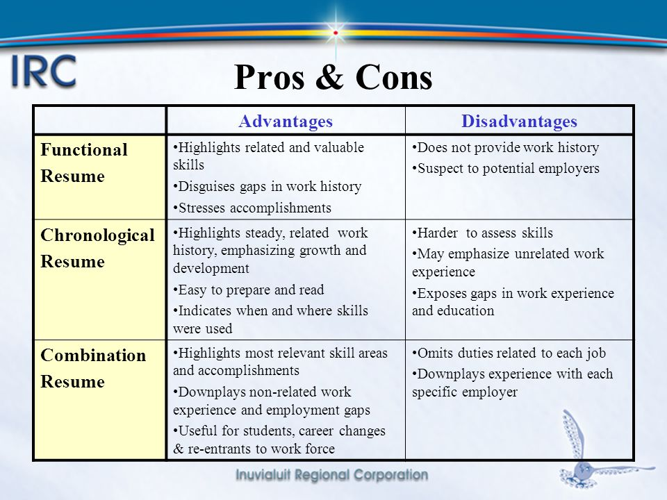 10 Pros & Cons AdvantagesDisadvantages Functional Resume Highlights related and valuable skills Disguises gaps in work history Stresses accomplishments Does not provide work history Suspect to potential employers Chronological Resume Highlights steady, related work history, emphasizing growth and development Easy to prepare and read Indicates when and where skills were used Harder to assess skills May emphasize unrelated work experience Exposes gaps in work experience and education Combination Resume Highlights most relevant skill areas and accomplishments Downplays non-related work experience and employment gaps Useful for students, career changes & re-entrants to work force Omits duties related to each job Downplays experience with each specific employer