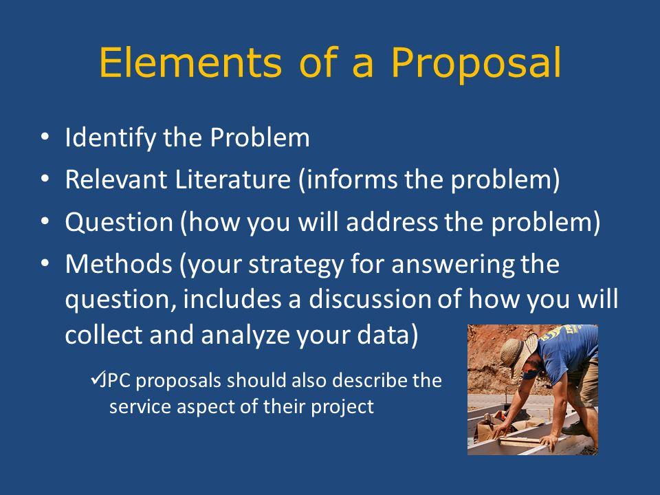 Dissertation Hypothesis Question