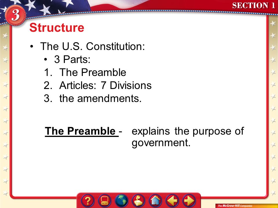 Question about Democracy in the Constitution?