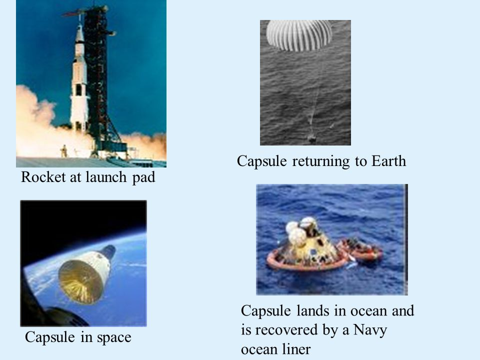 Rocket at launch pad Capsule in space Capsule returning to Earth Capsule lands in ocean and is recovered by a Navy ocean liner