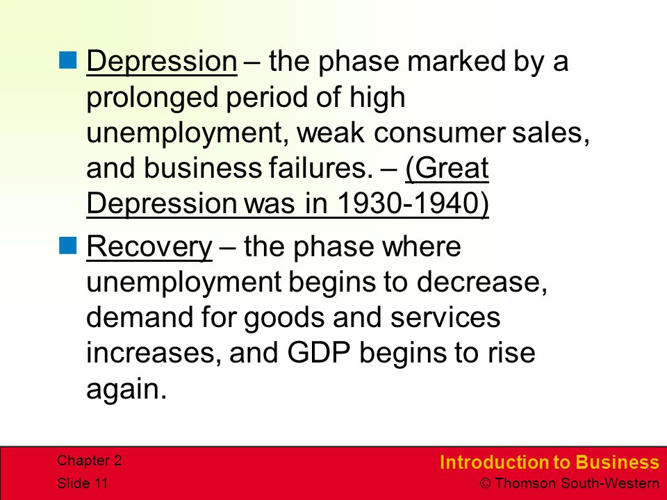 Introduction to Business © Thomson South-Western Chapter 2 Slide 11 Depression – the phase marked by a prolonged period of high unemployment, weak consumer sales, and business failures.
