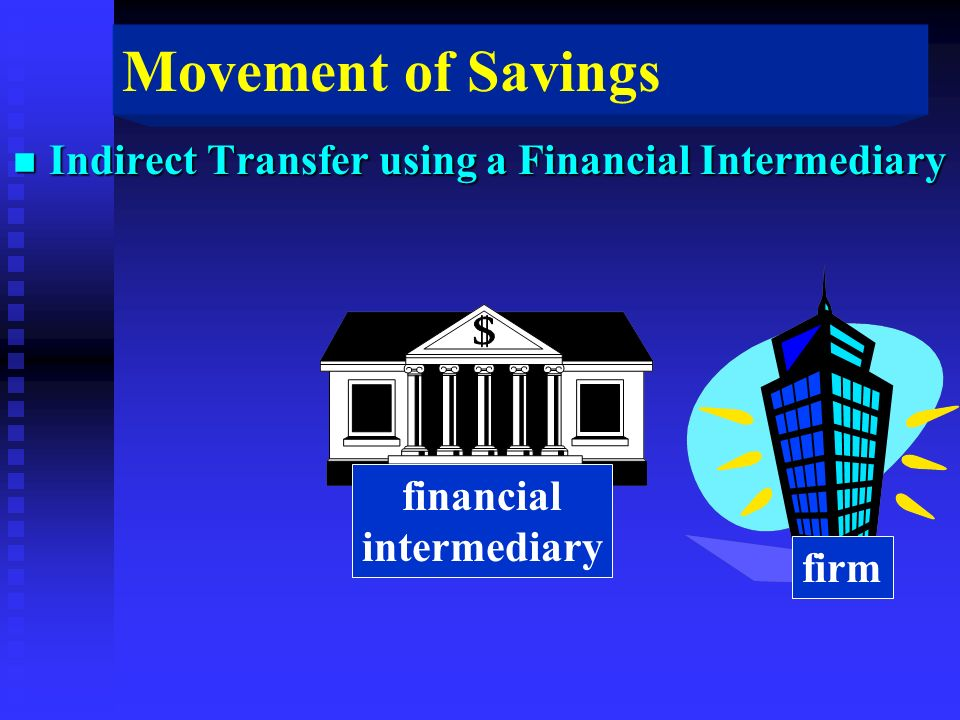Movement of Savings n Indirect Transfer using a Financial Intermediary financial intermediary firm