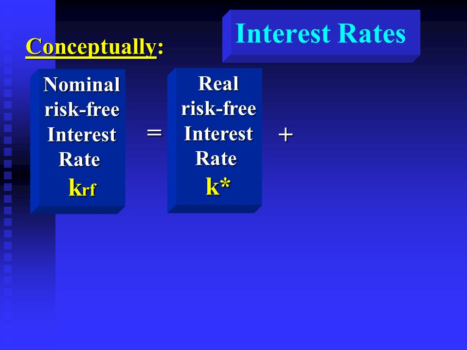 Interest Rates Conceptually: Nominalrisk-freeInterestRate k rf = Realrisk-freeInterestRatek* +
