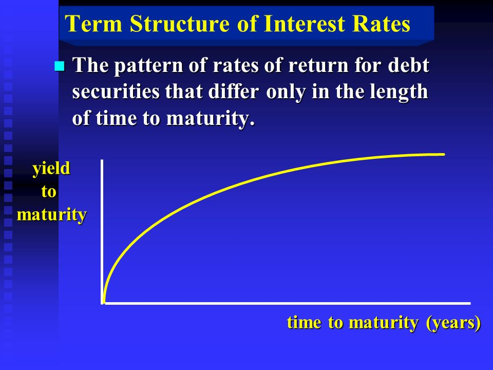 Term Structure of Interest Rates n The pattern of rates of return for debt securities that differ only in the length of time to maturity.