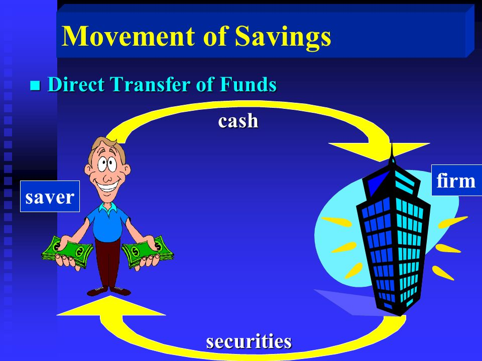 Movement of Savings n Direct Transfer of Funds cash securities saver firm