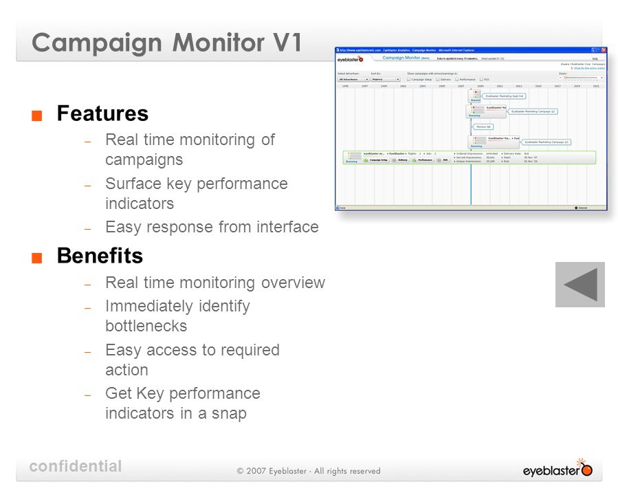 confidential Campaign Monitor V1 Features – Real time monitoring of campaigns – Surface key performance indicators – Easy response from interface Benefits – Real time monitoring overview – Immediately identify bottlenecks – Easy access to required action – Get Key performance indicators in a snap