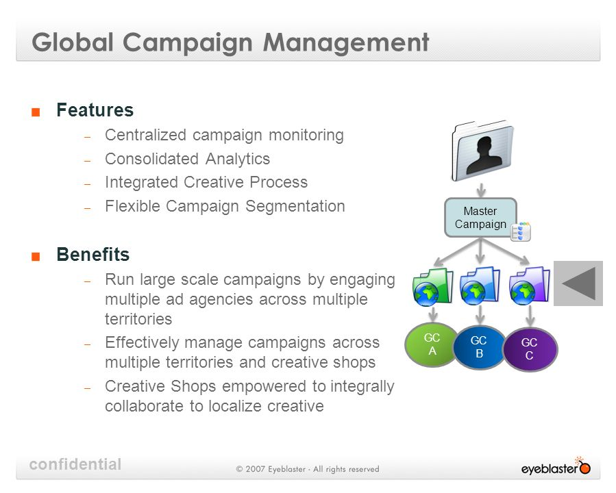 confidential Global Campaign Management Features – Centralized campaign monitoring – Consolidated Analytics – Integrated Creative Process – Flexible Campaign Segmentation Benefits – Run large scale campaigns by engaging multiple ad agencies across multiple territories – Effectively manage campaigns across multiple territories and creative shops – Creative Shops empowered to integrally collaborate to localize creative GC A GC B GC C Master Campaign