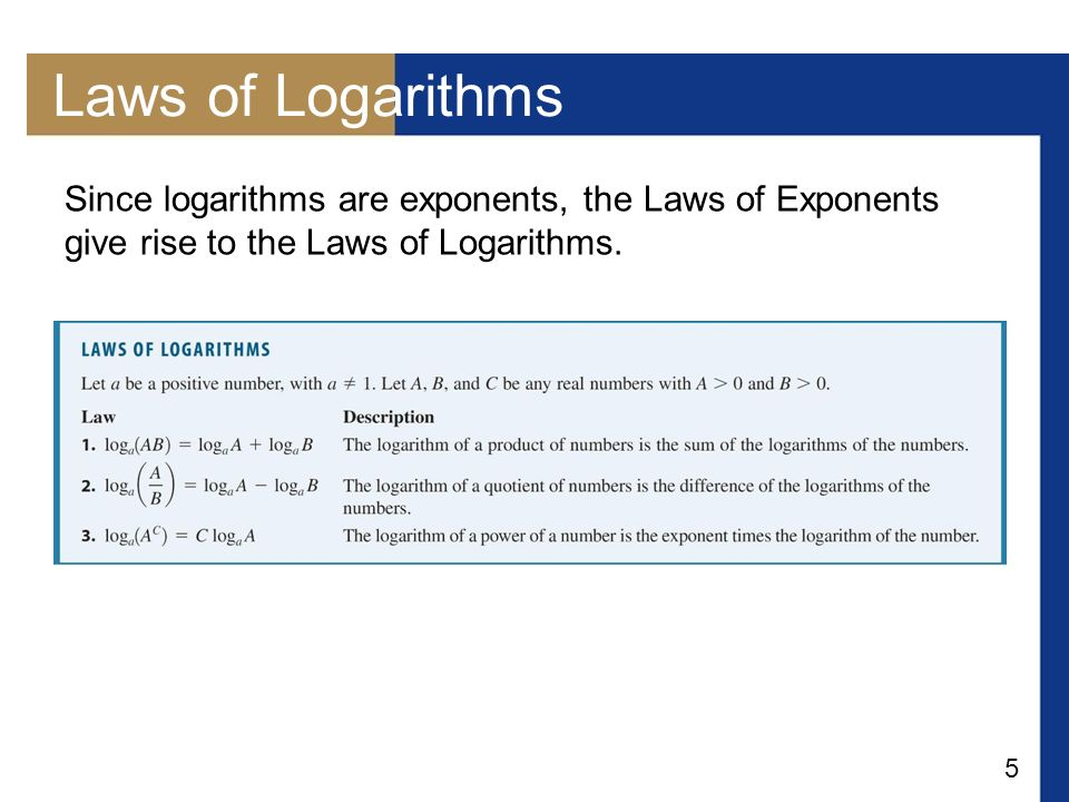 Copyright Cengage Learning All Rights Reserved Exponential And