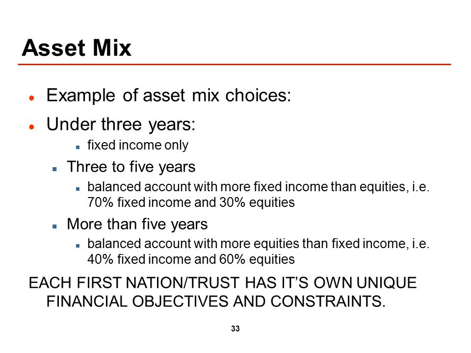 33 Asset Mix Example of asset mix choices: Under three years: fixed income only Three to five years balanced account with more fixed income than equities, i.e.