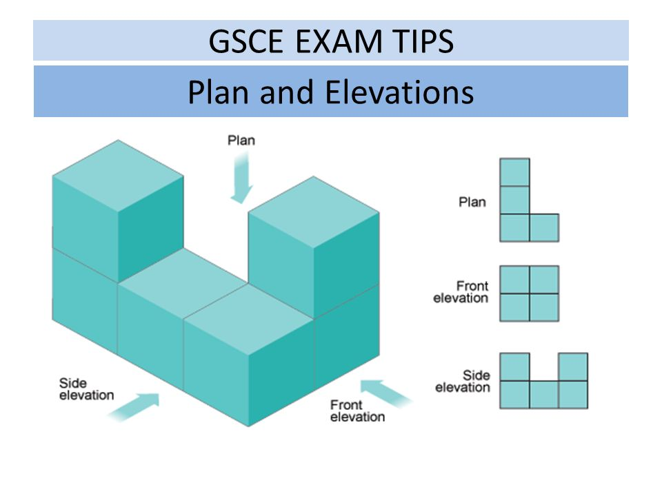 edexcel history gcse coursework mark scheme Specific marking guidance for the sample controlled edexcel gcse in science specific marking guidance for scams 1 mark some data about clear areas around cie information information on preparation for cambridge igcse, as and a level exams with previous years papers and more.